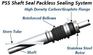 Diagram of PSS Seal